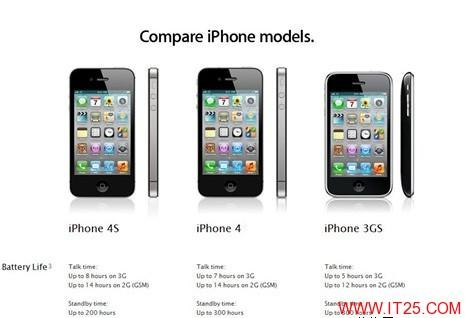 苹果官方对比