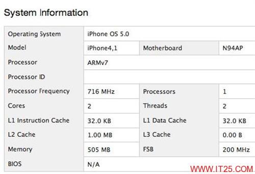 德国iPhone 4S用户公布的产品配置表